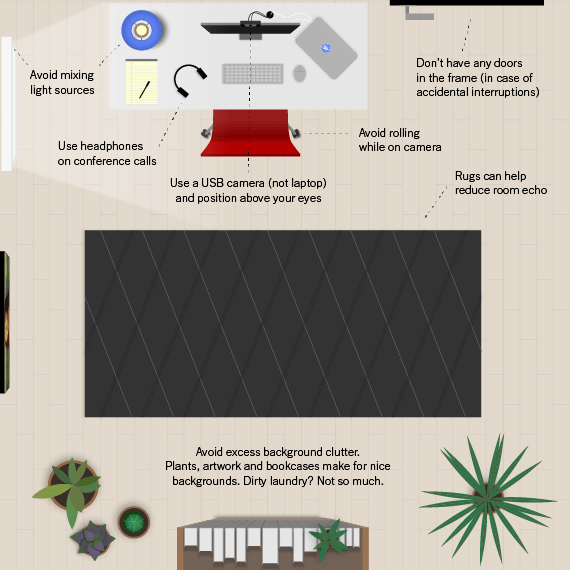 Home office layout for video calls